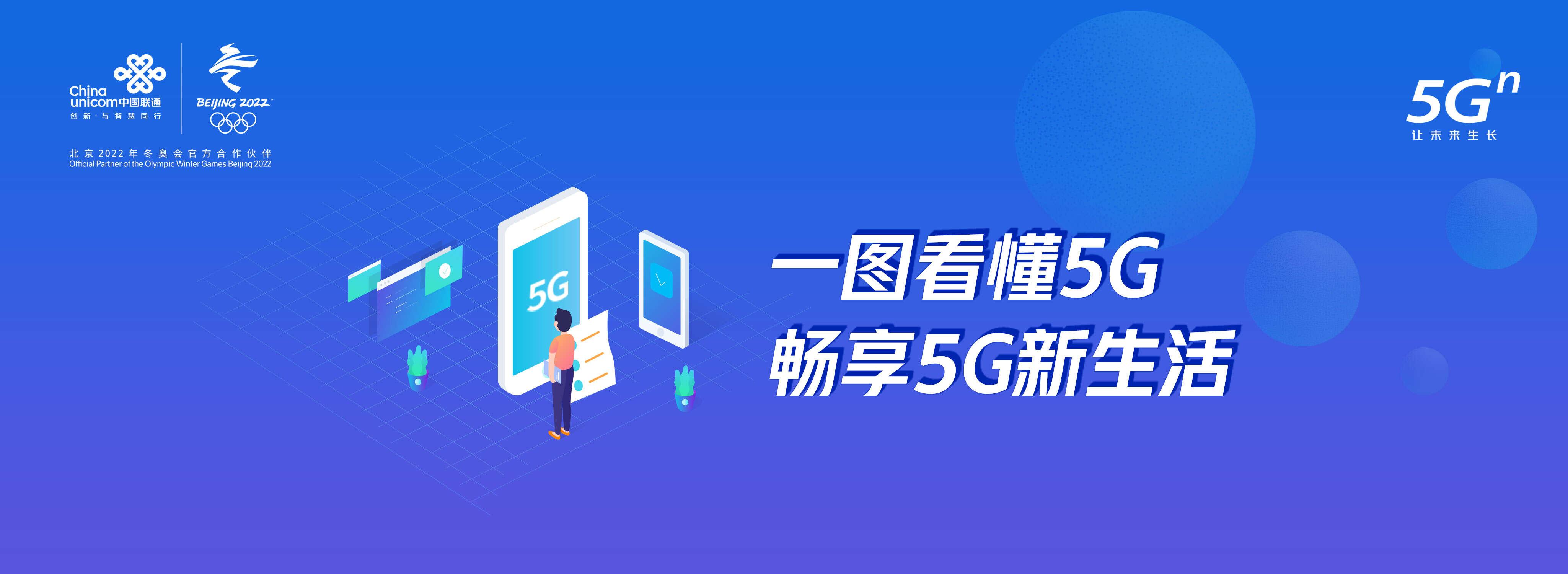 一图看懂5G