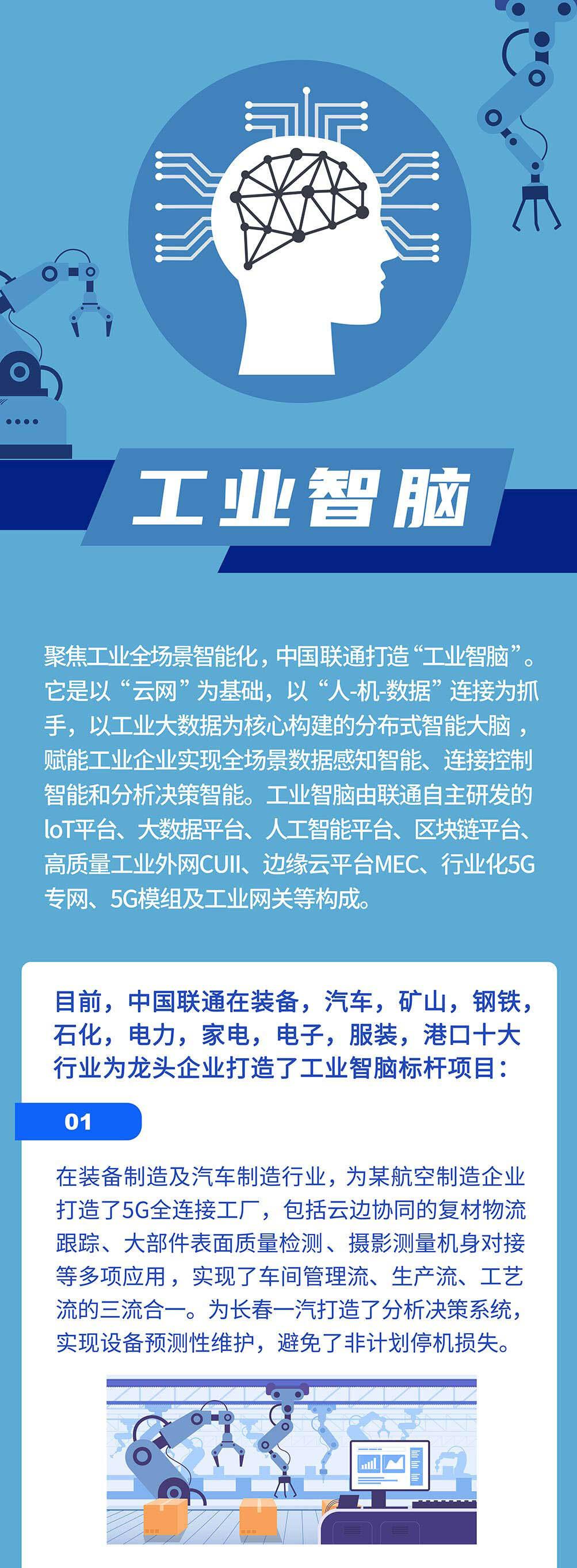 中国联通工业智脑