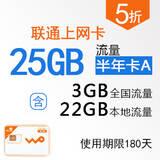 沃3G无线上网卡 快卡 半年套餐(大卡) WK0002