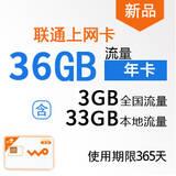 2017版4G上网卡 快卡 年卡(大卡)JHC80000639